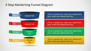 PowerPoint Marketing Funnel RACE 4 Steps