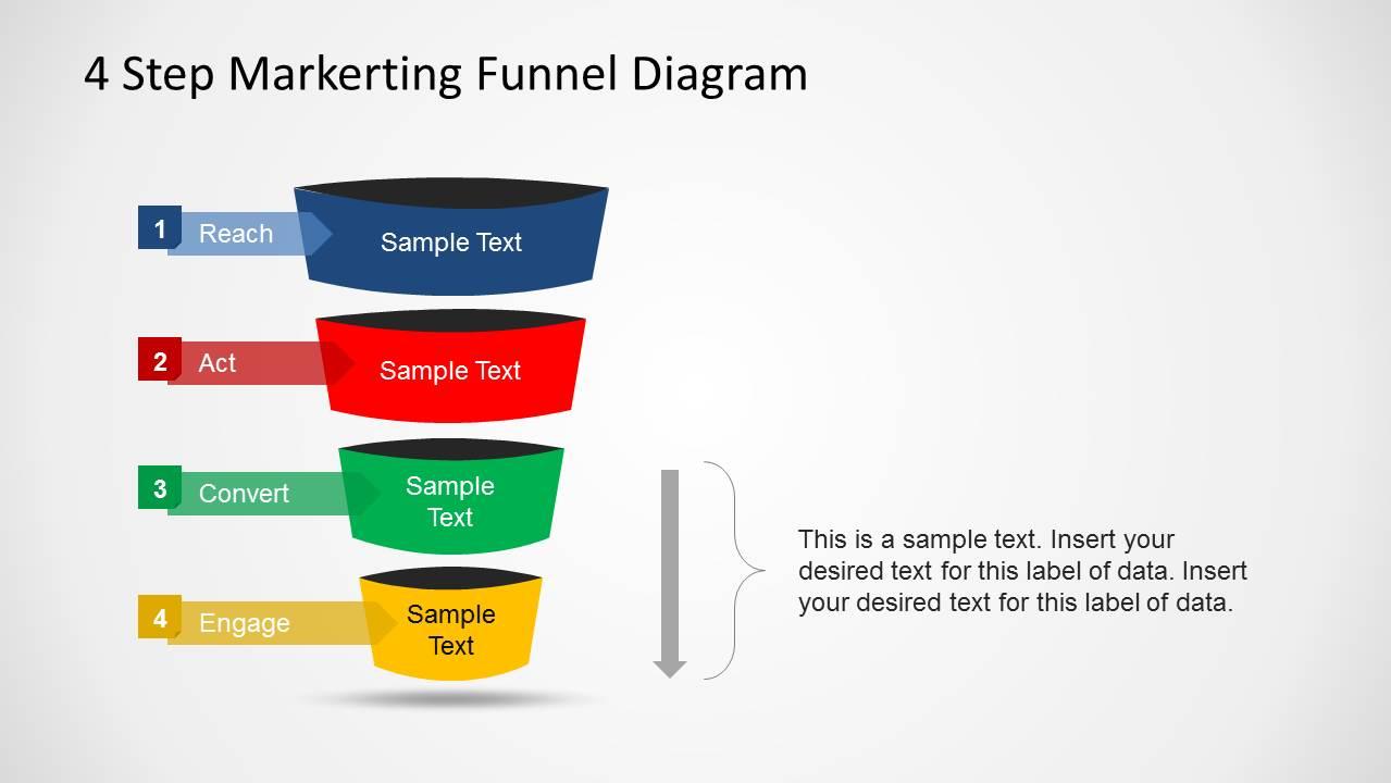 4 step marketing funnel diagram for powerpoint slidemodel. Black Bedroom Furniture Sets. Home Design Ideas