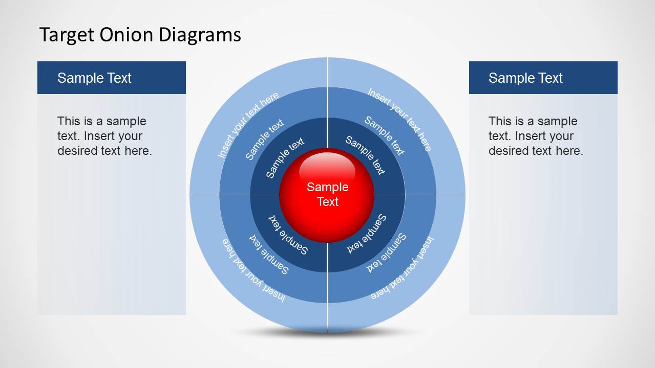 Target onion diagram for powerpoint slidemodel for Bullseye chart template