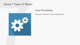 Over Processing Muda Waste Type Metaphor Gears Icons