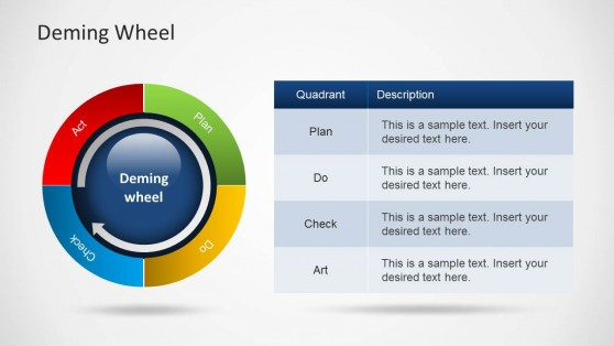 Deming Wheel PowerPoint Template Design with Arrow