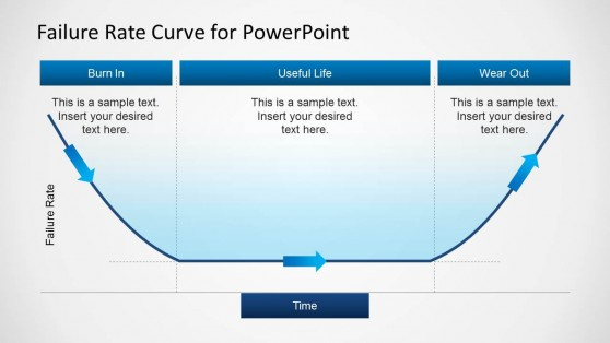 Curves lines powerpoint templates for Bell curve powerpoint template