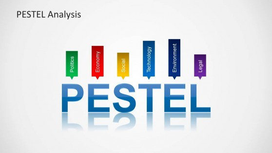 pestel analysis for anki drive The drive to eat healthier, the drive to care for the environment, baby boomers staying in the workforce longer, adults have fewer children later in life all of these impact how consumers buy.