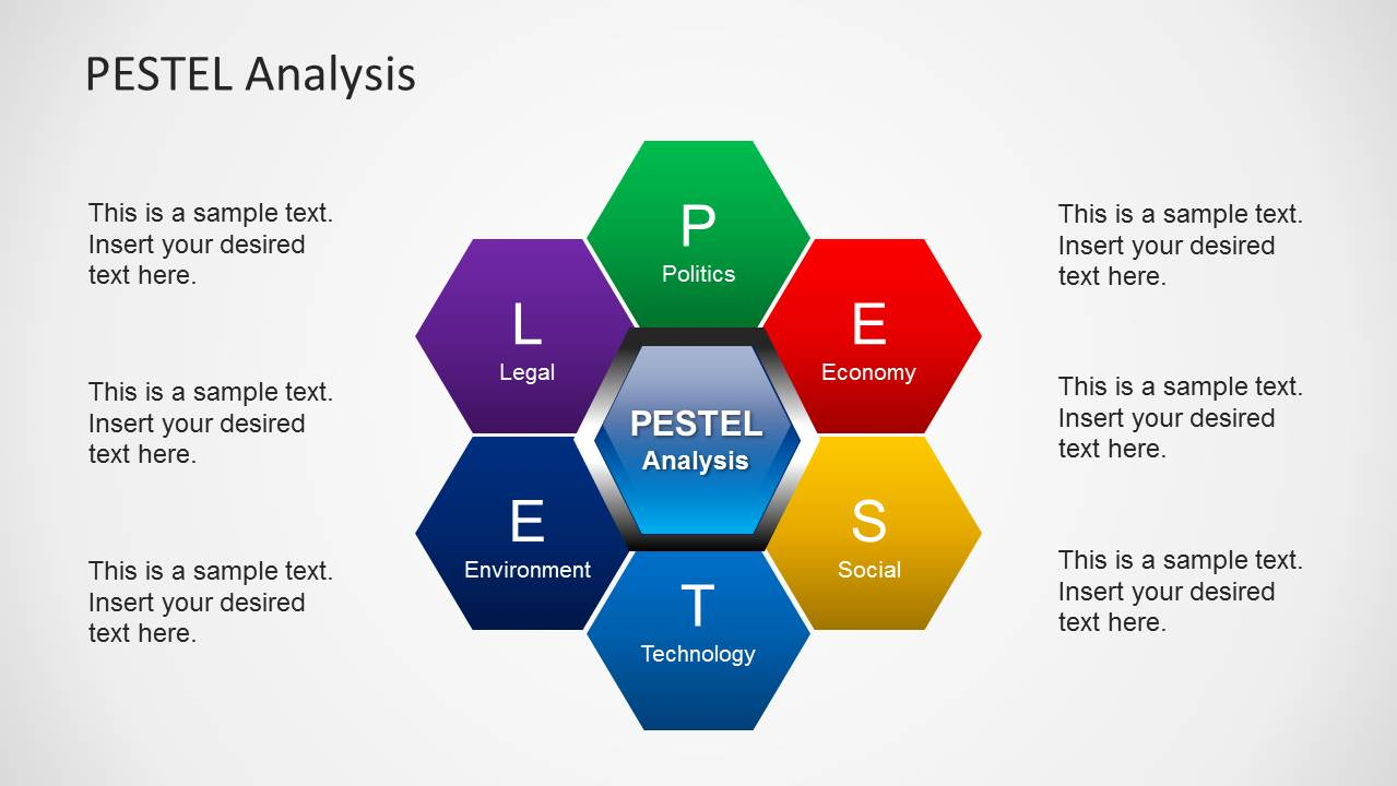 pestel analysis on electronic arts Analysis is a research method which allows the qualitative data collected in research to be analyzed systematically and reliably so that generalizations can be made from them in relation to the categories of interest to the researcher (haggarty, 1996.