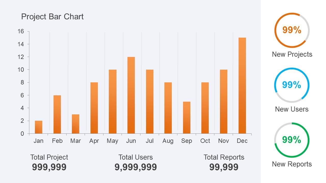 Orange project dashboard powerpoint template slidemodel orange bar chart powerpoint template with kpi metrics orange line ccuart Choice Image
