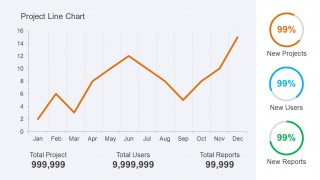 Orange Line Chart PowerPoint Template with KPI & Metrics