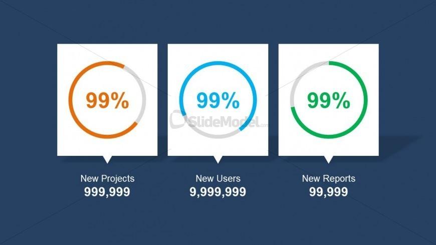 3 Project KPI Slide Design for PowerPoint - SlideModel