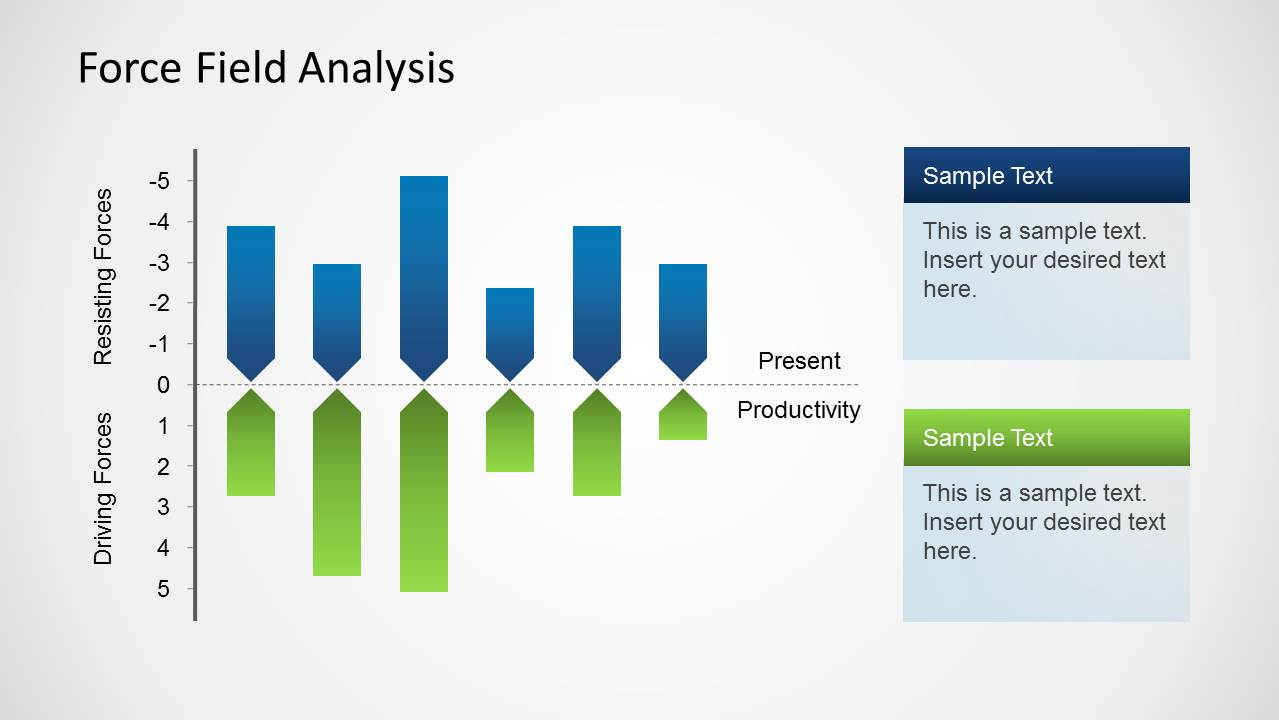 simple force field analysis powerpoint template