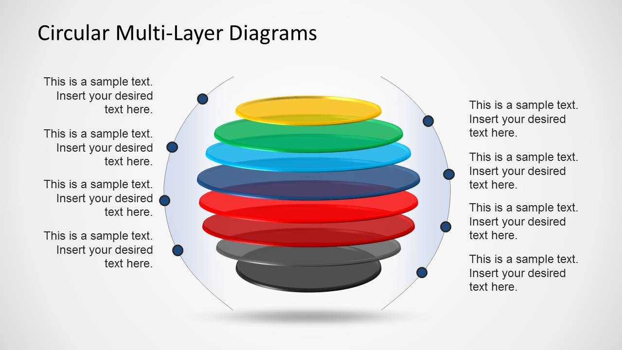 Circular Multi-layer Diagrams