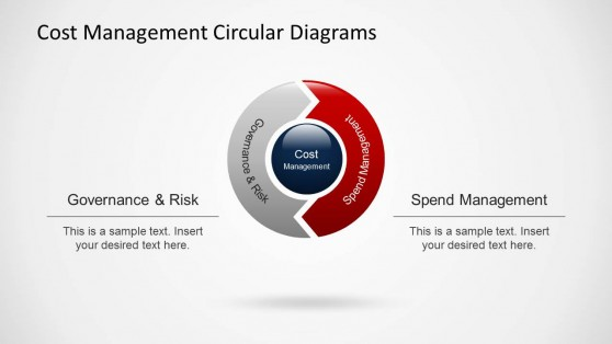 Cost Management Circular Diagram 2 Items