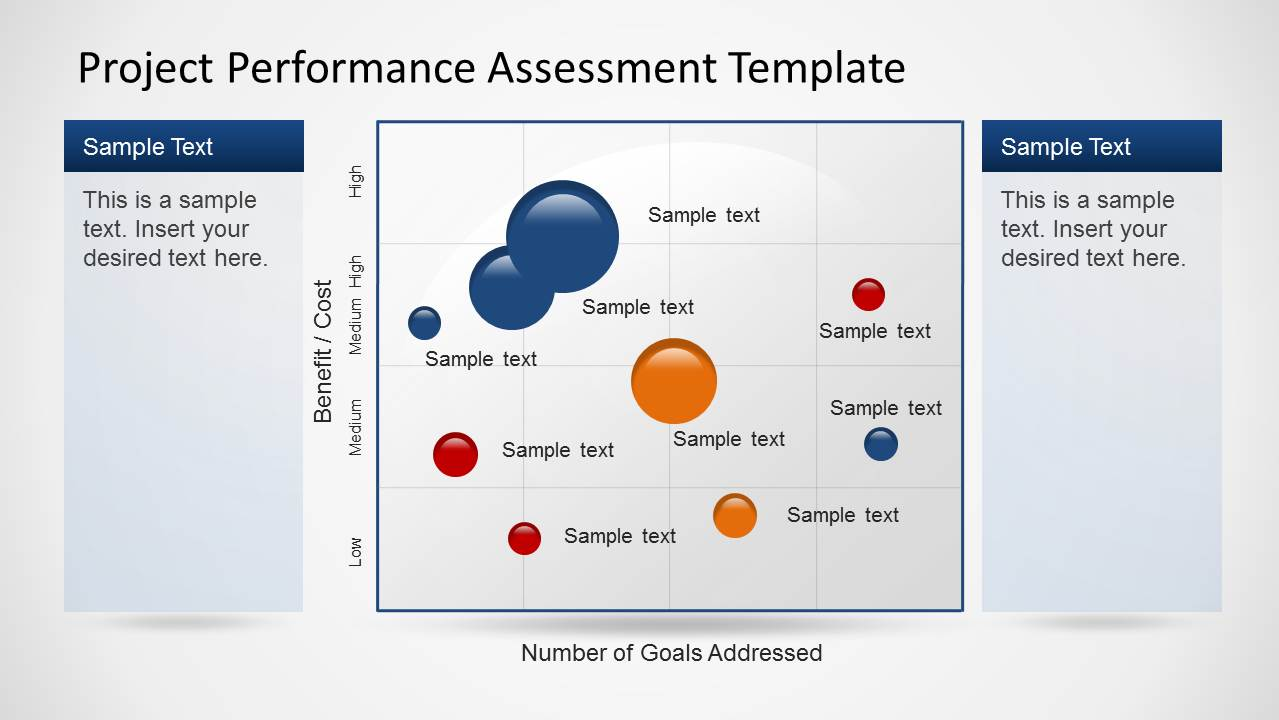 project performance assessment template for powerpoint