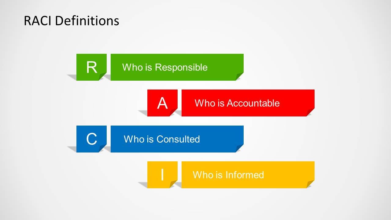 Raci powerpoint template slidemodel raci definition template for powerpoint maxwellsz
