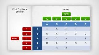 RACI PowerPoint Template - SlideModel