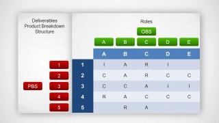 RACI Matrix with Roles PBS OBS Slide Design