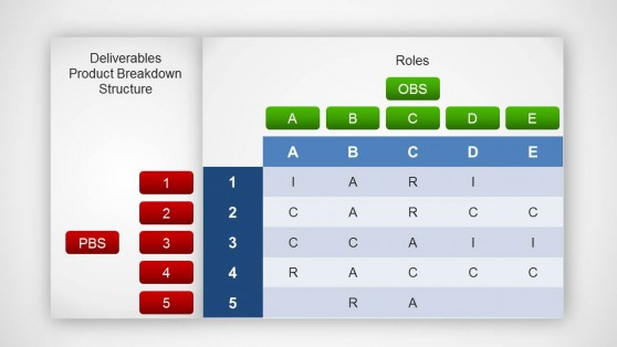 RACI Matrix with Roles PBS OBS Slide Design