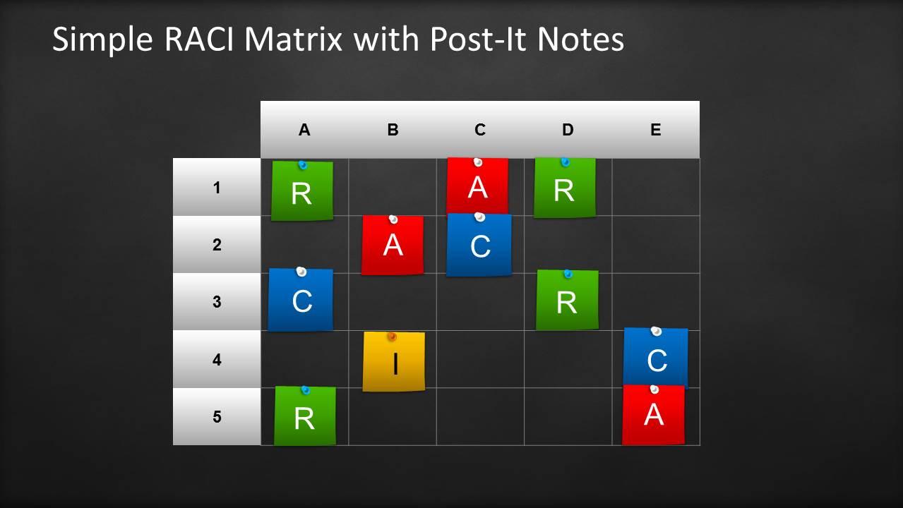 Raci Template further Raci Diagram Template further Skill Matrix Template together with Responsibility Matrix Slide in addition Raci. on raci matrix template