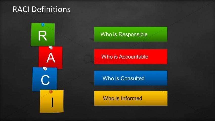 Define Template In Powerpoint