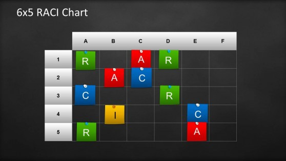 Simple 6x5 RACI Chart Template for PowerPoint