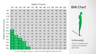 body weight measurement chart