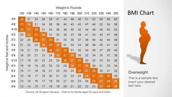 6338-01-bmi-chart-4