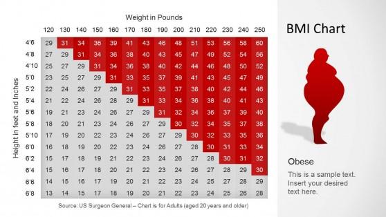 6338-01-bmi-chart-5