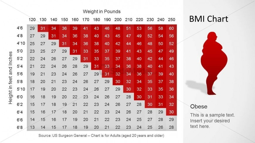 Bmi Chart Template Bmi Chart Template For Powerpoint Body Mass