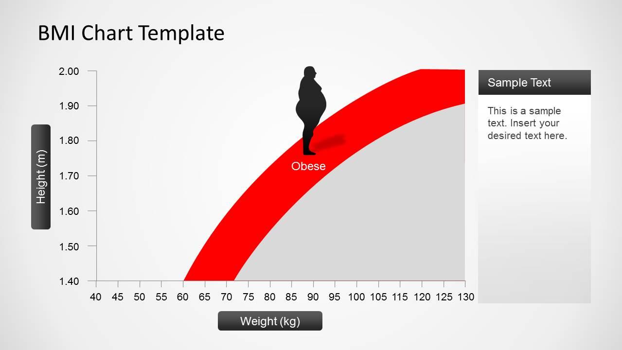 Bmi chart powerpoint template slidemodel bmi chart powerpoint template nvjuhfo Choice Image