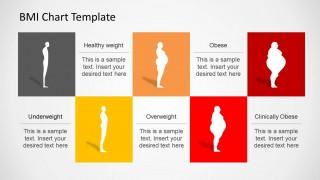 BMI Chart PowerPoint Template - SlideModel
