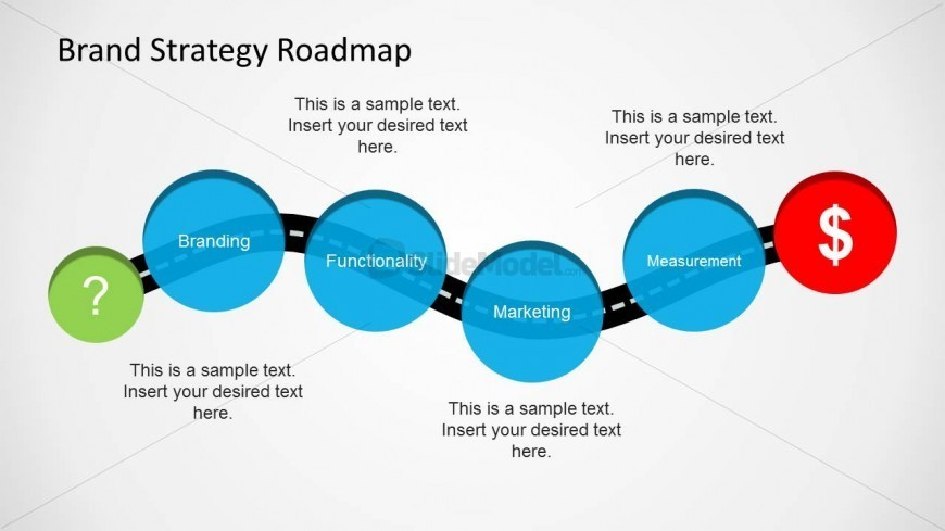Brand Strategy Roadmap Powerpoint Template Slidemodel