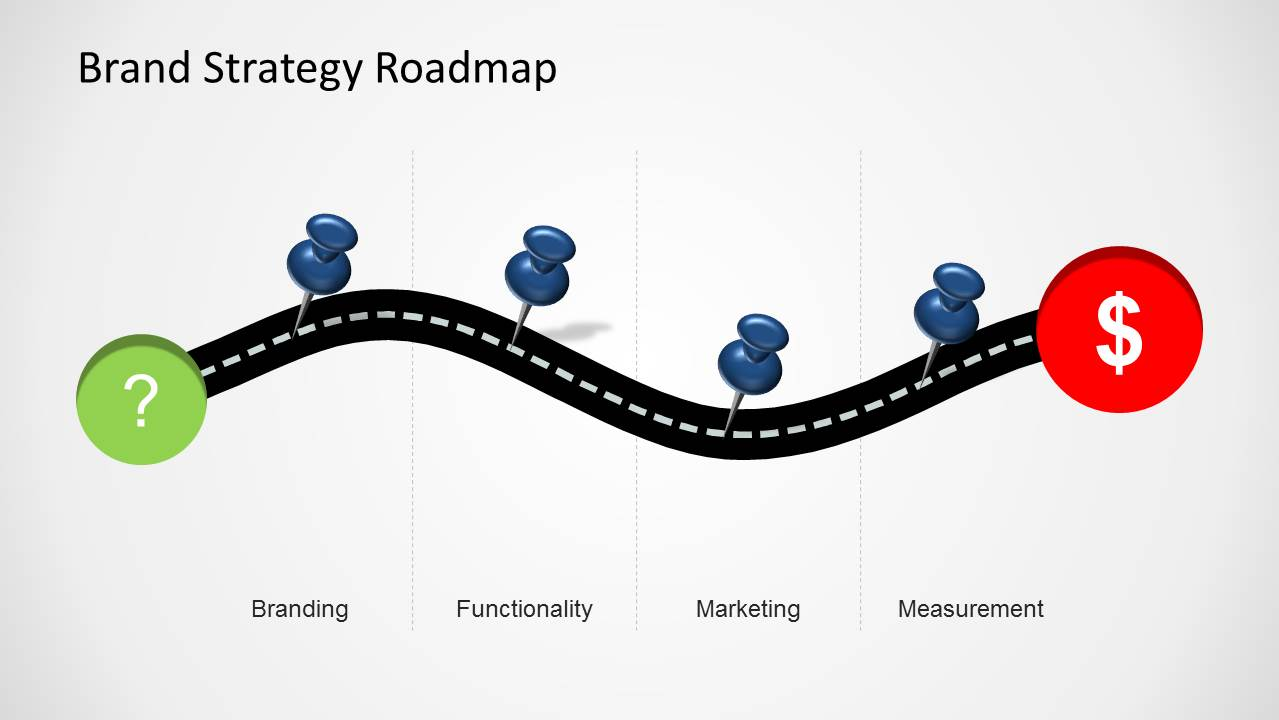 brand strategy roadmap template for powerpoint slidemodel