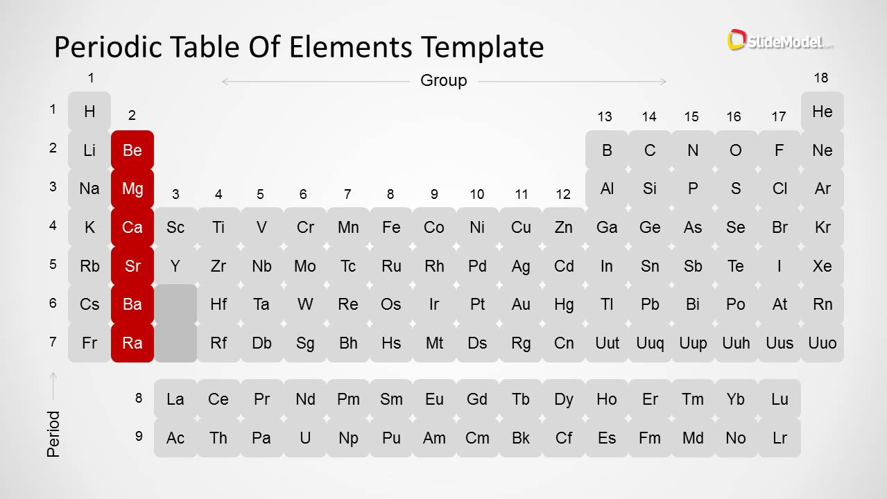 Periodic table of elements powerpoint template slidemodel periodic table of elements powerpoint template urtaz Images