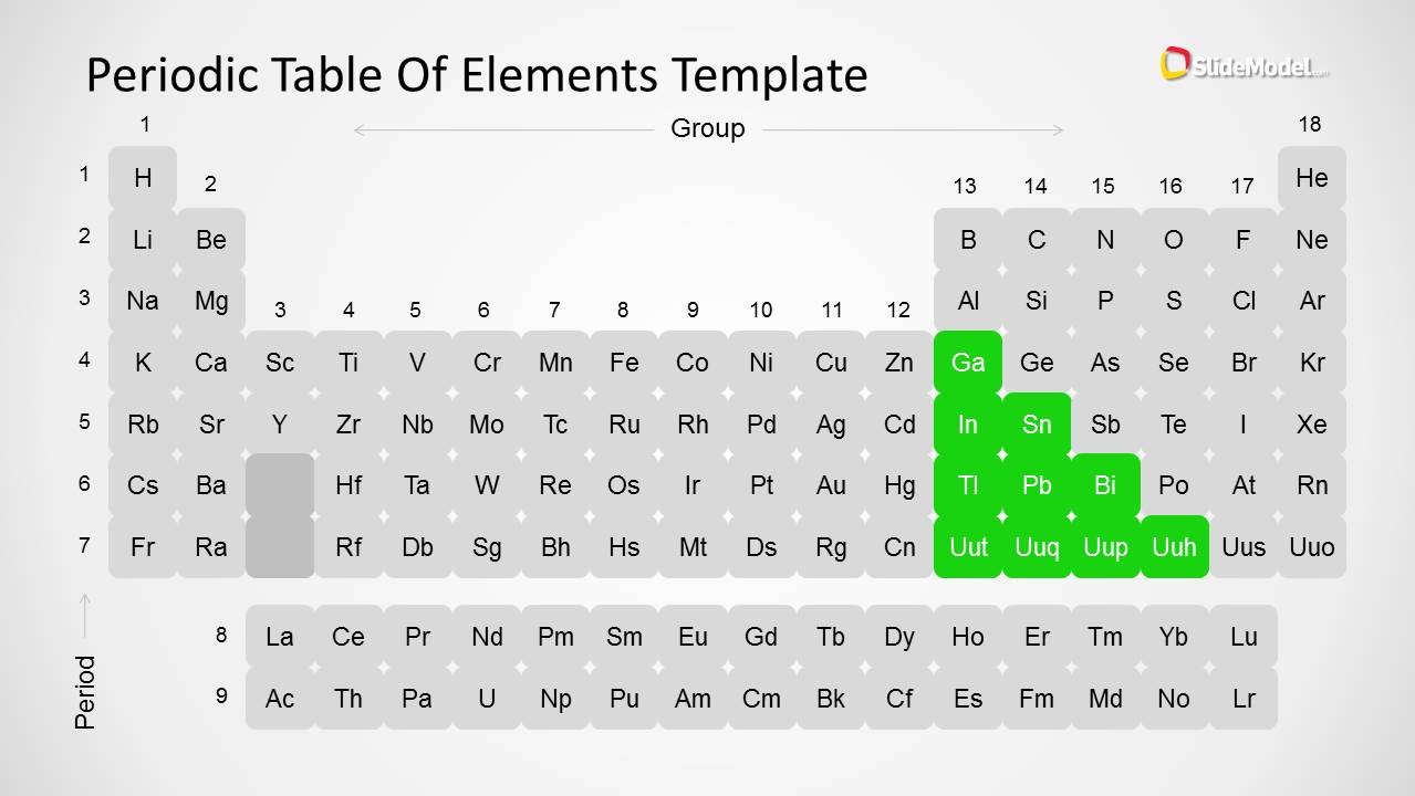 Periodic Table Powerpoint Template Periodic Table Template