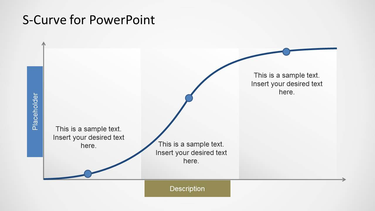 S-curve For Powerpoint