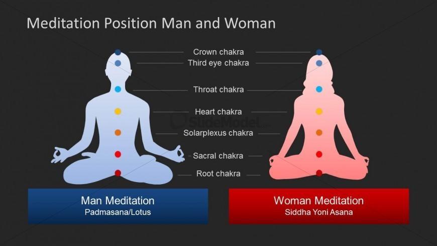 6371-01-meditation-position-man-woman-5 - SlideModel