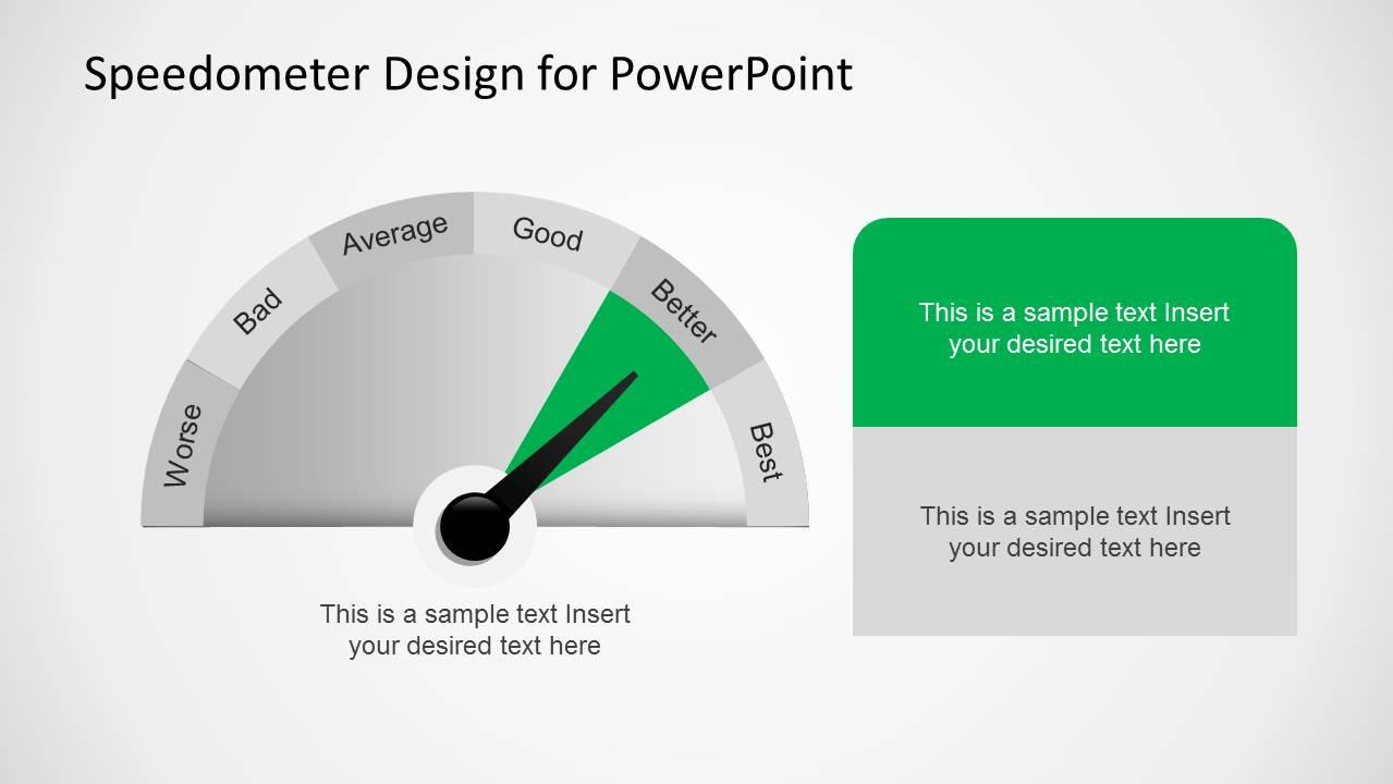 editable speedometer design template for powerpoint