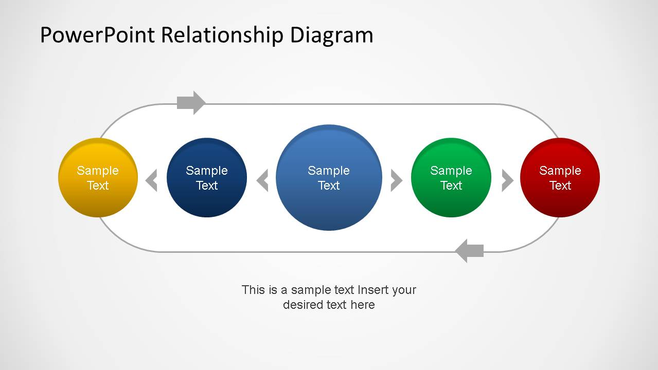 Powerpoint Relationship Diagram