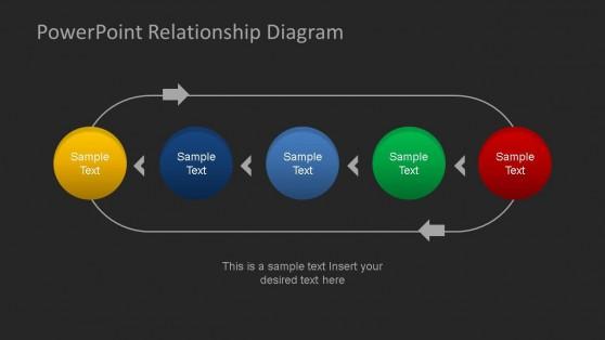 Relationship Diagram Linear Flow Dark