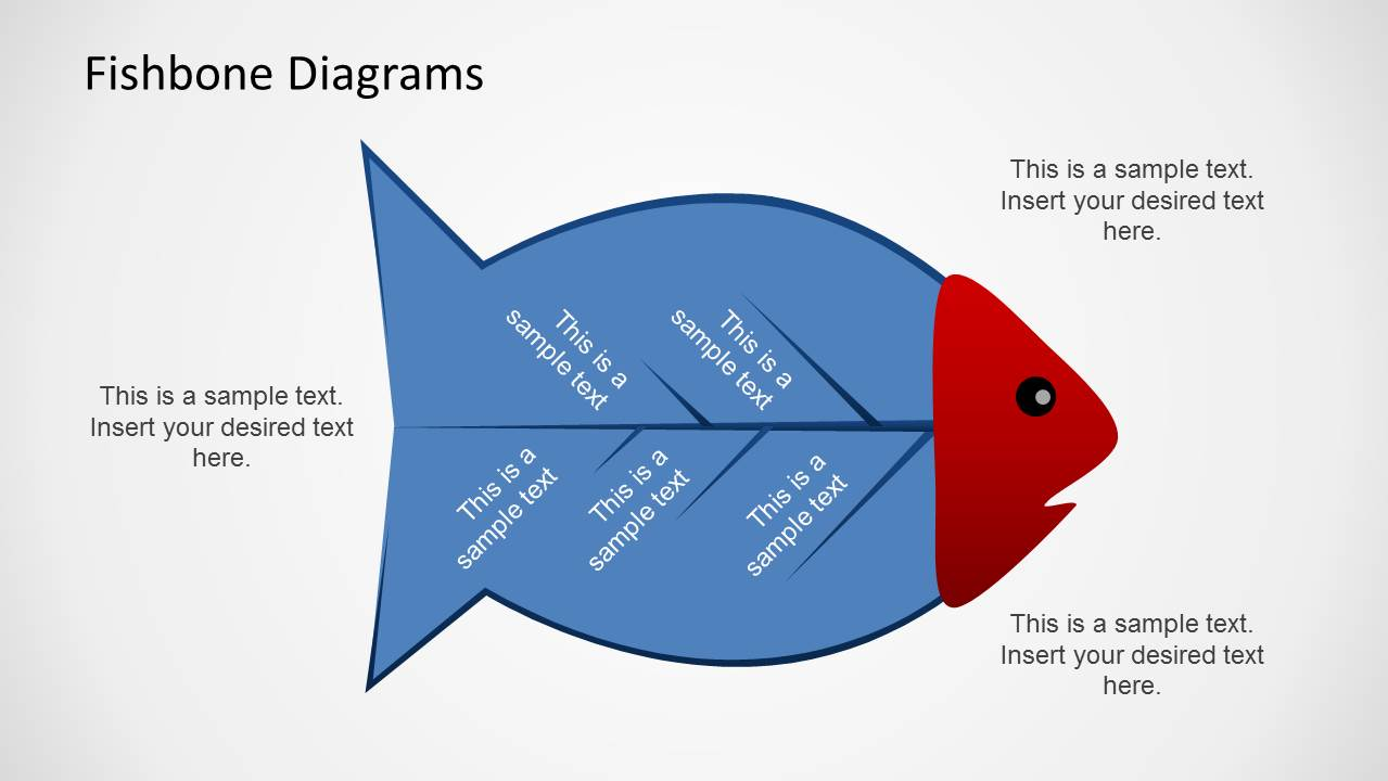 root cause analysis powerpoint templates     fish bone diagram