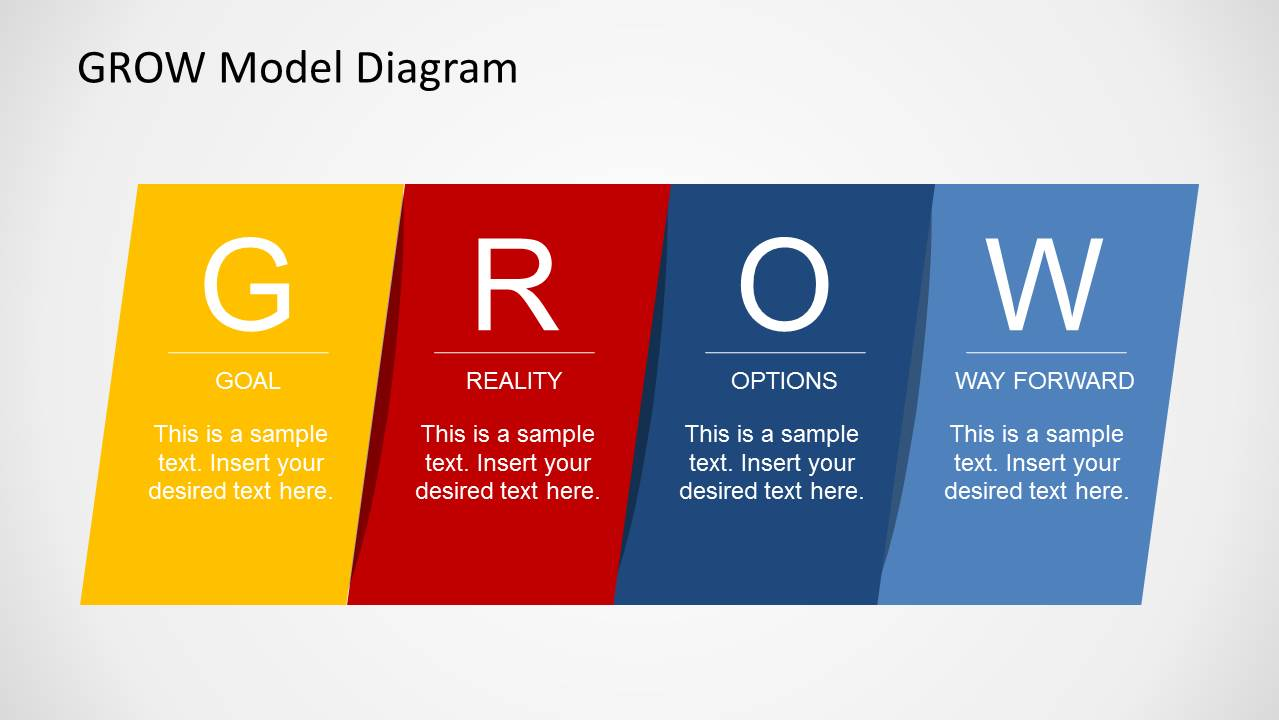 GROW Model Template for PowerPoint  SlideModel