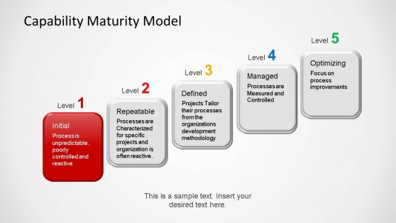 Capability Maturity Model Template for PowerPoint