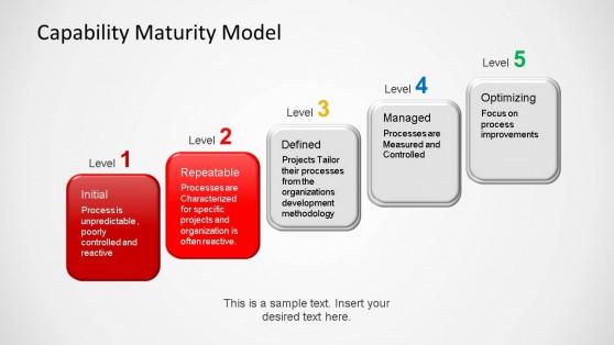 6431-03-capability-maturity-model-2