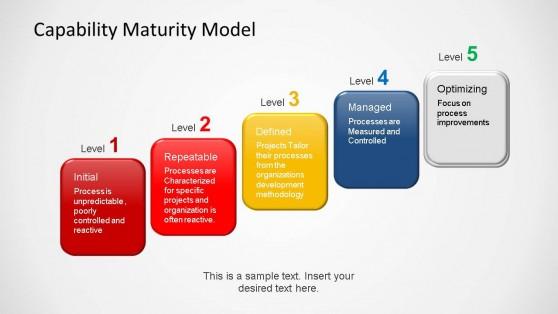 6431-03-capability-maturity-model-4