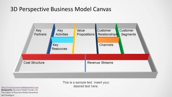 3D Perspective Editable Business Model Canvas for PowerPoint