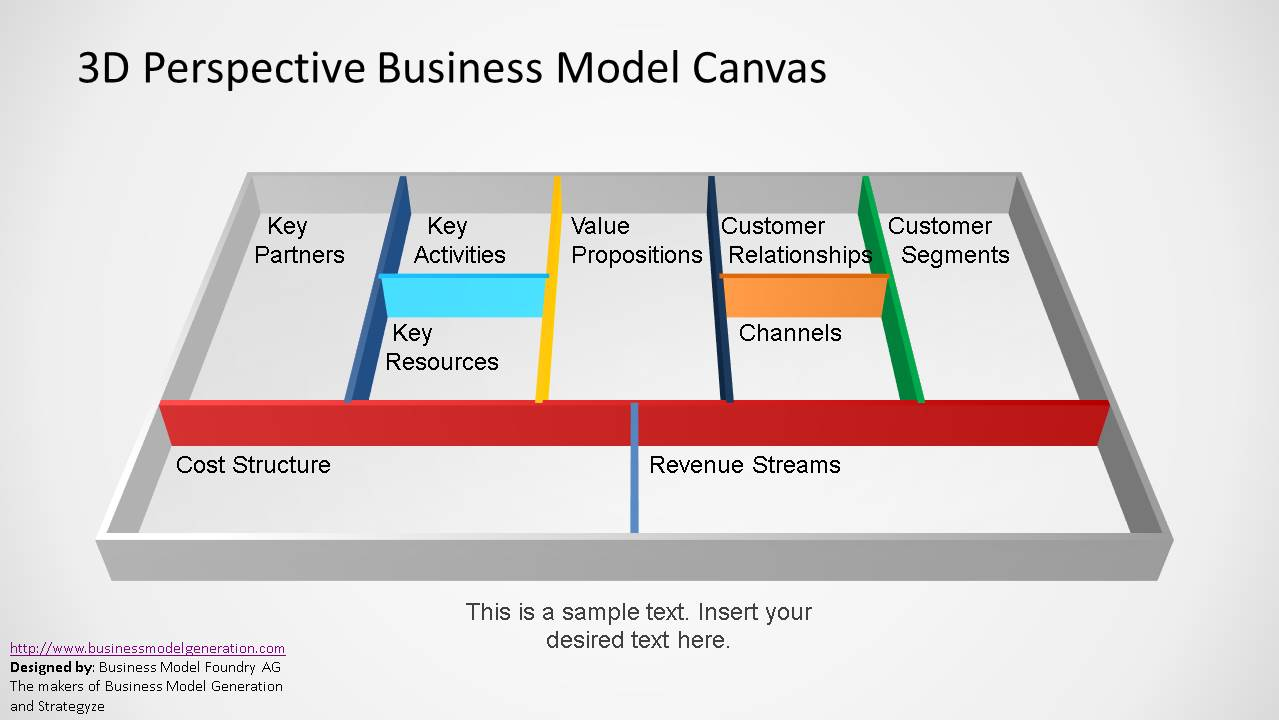 3D Perspective Business Model Canvas PowerPoint Template - SlideModel