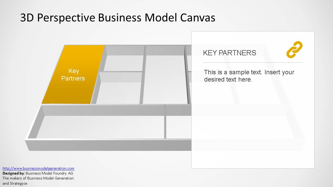 3d perspective business model canvas powerpoint template slidemodel 3d perspective business model canvas powerpoint template accmission