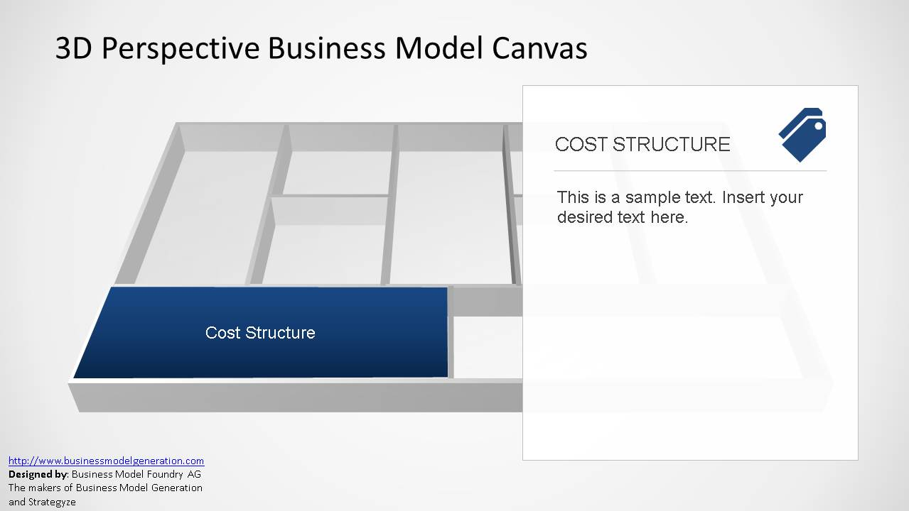 Cost Structure Description for BMC PPT