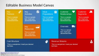 Editable business model canvas powerpoint template slidemodel business model canvas slide design accmission