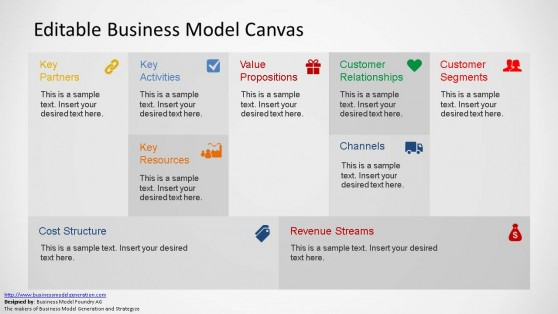 Business model canvas and presentations fppt mandegarfo business model canvas and presentations fppt wajeb Choice Image