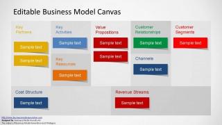 Editable Business Model Canvas Powerpoint Template Slidemodel