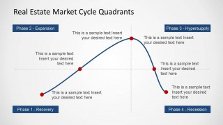 Real Estate Market Cycle PowerPoint Templates Contain A Set Of Useful And  Modern Diagrams Used For Real Estate Market Analysis.